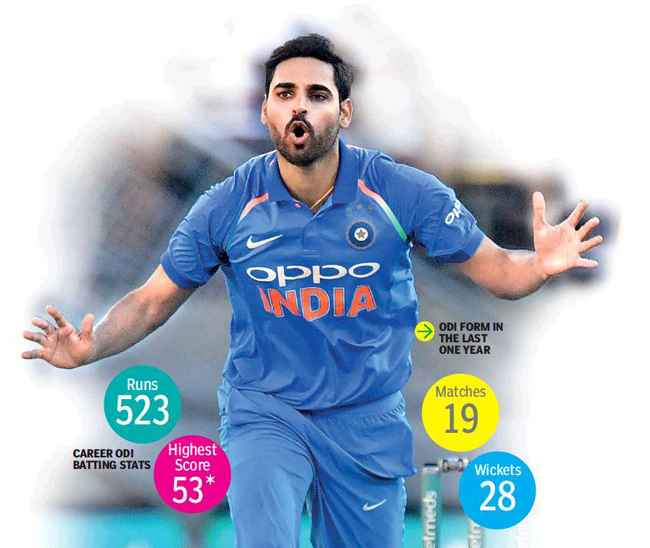Our pace attack can make an impact on any surface: Bhuvneshwar Kumar